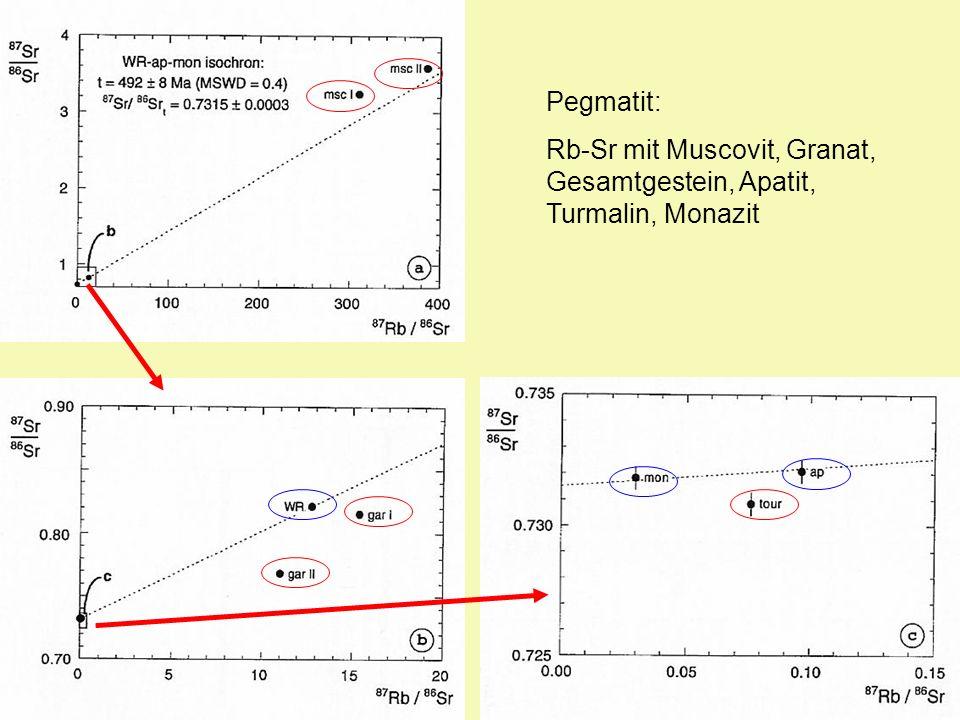 Pegmatit: Rb-Sr mit Muscovit, Granat, Gesamtgestein, Apatit, Turmalin, Monazit