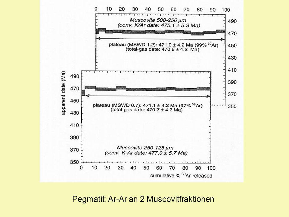 Pegmatit: Ar-Ar an 2 Muscovitfraktionen