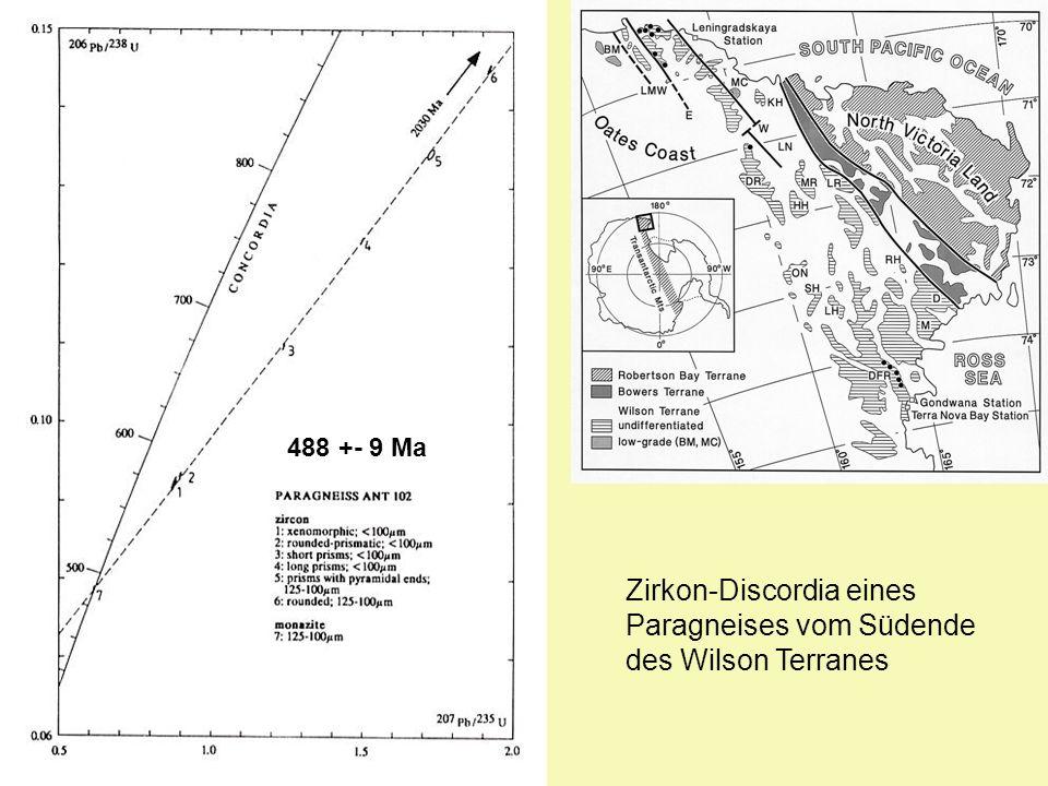 Zirkon-Discordia eines Paragneises vom Südende des Wilson Terranes