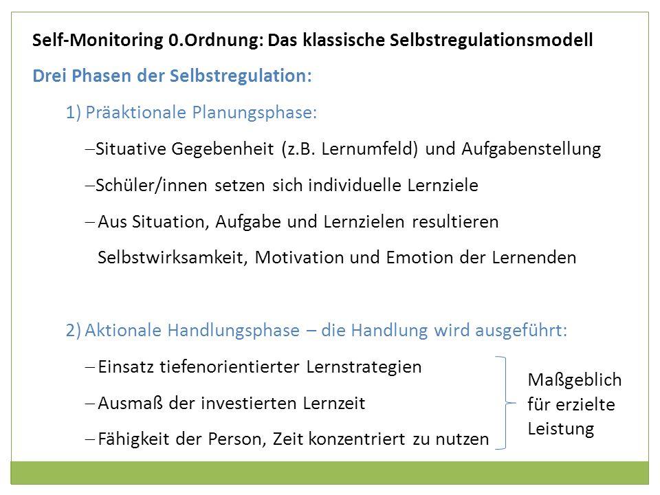 Self-Monitoring 0.Ordnung: Das klassische Selbstregulationsmodell