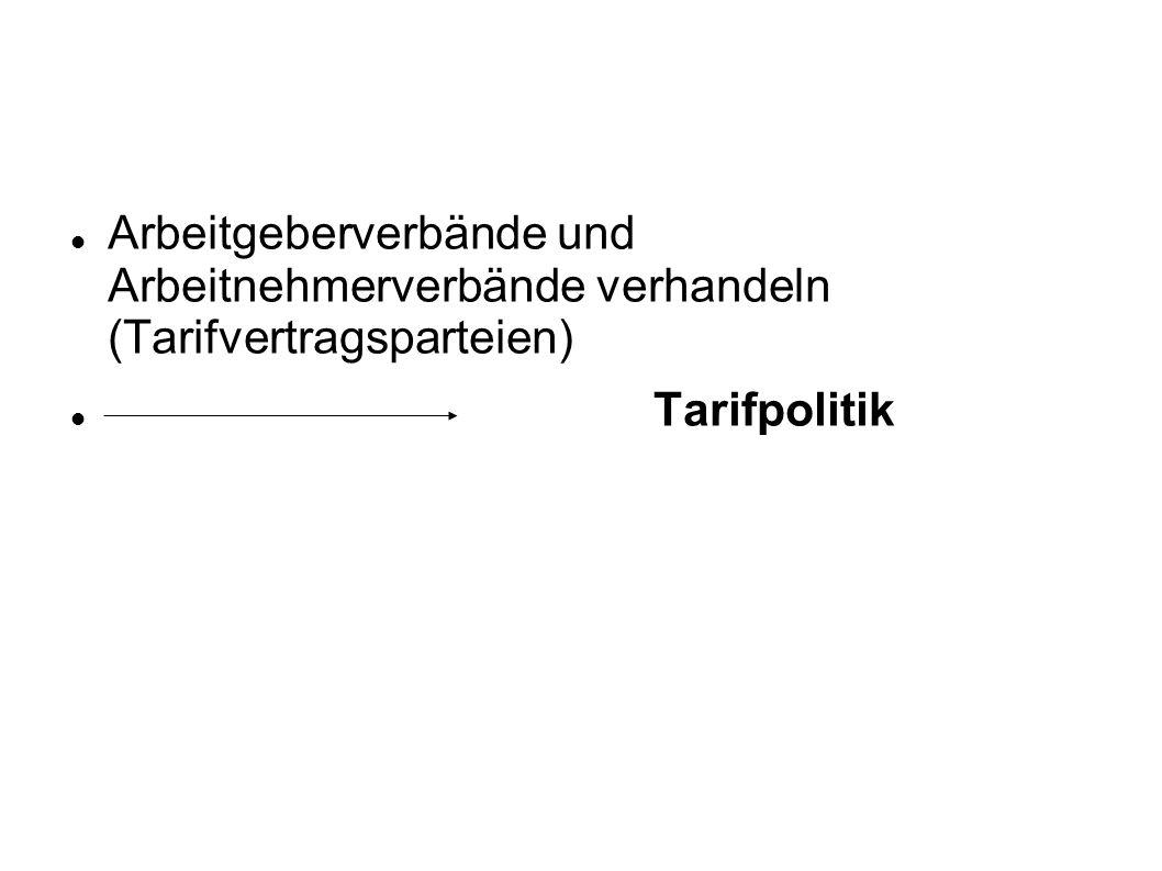 Arbeitgeberverbände und Arbeitnehmerverbände verhandeln (Tarifvertragsparteien)