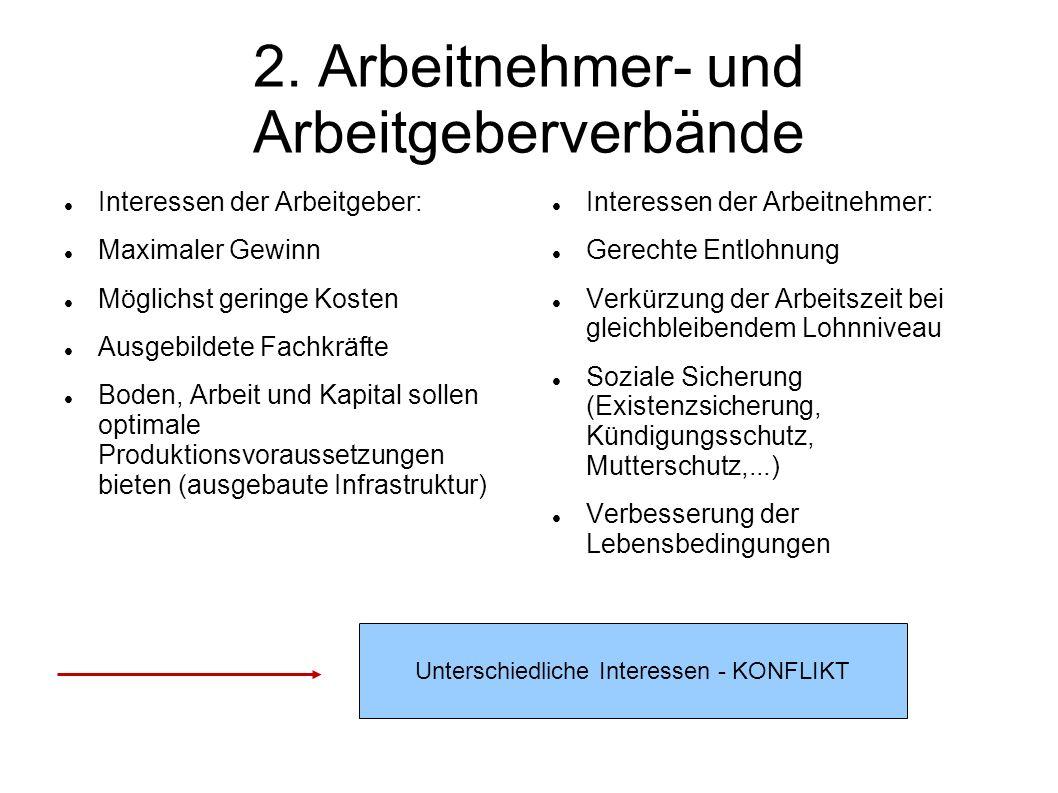 2. Arbeitnehmer- und Arbeitgeberverbände