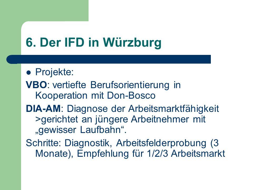 6. Der IFD in Würzburg Projekte: