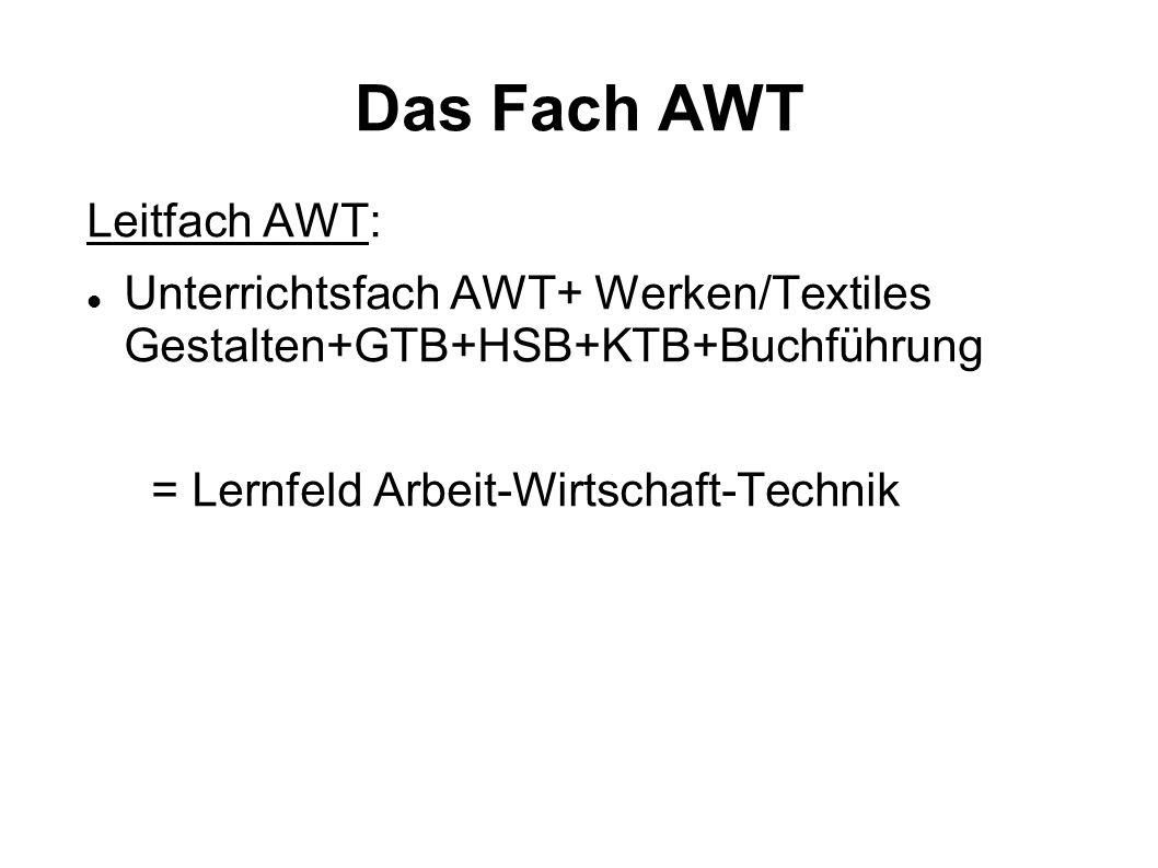 Das Fach AWT Leitfach AWT: