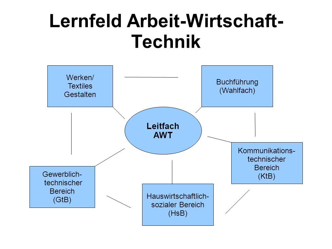 Lernfeld Arbeit-Wirtschaft-Technik