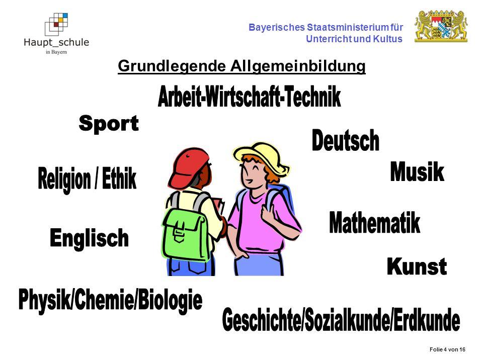 Arbeit-Wirtschaft-Technik Sport Deutsch Musik Religion / Ethik