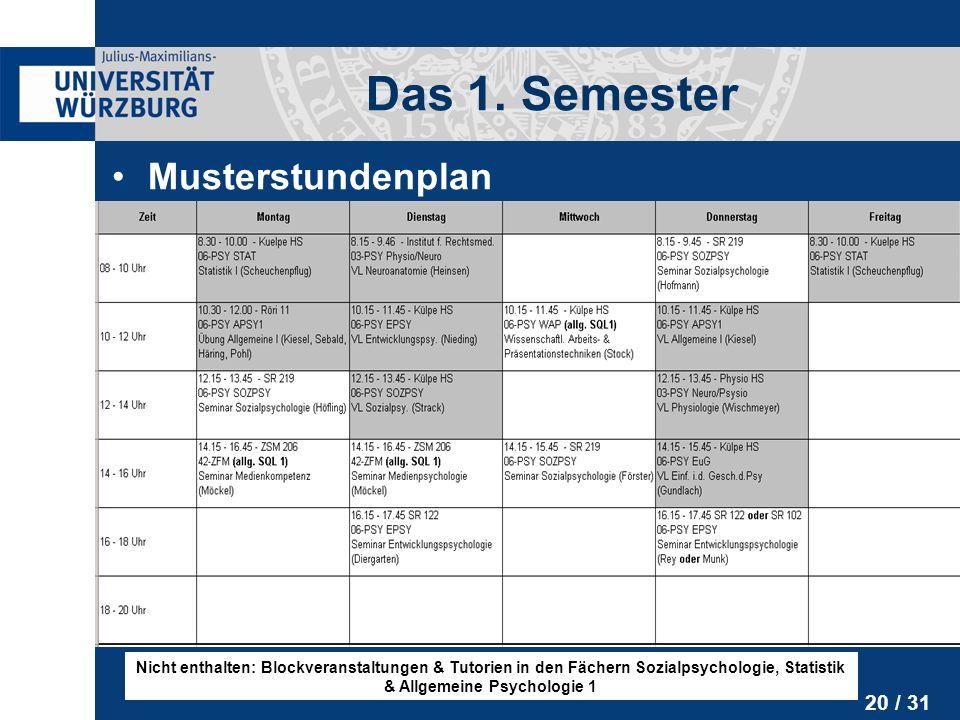 Das 1. Semester Musterstundenplan