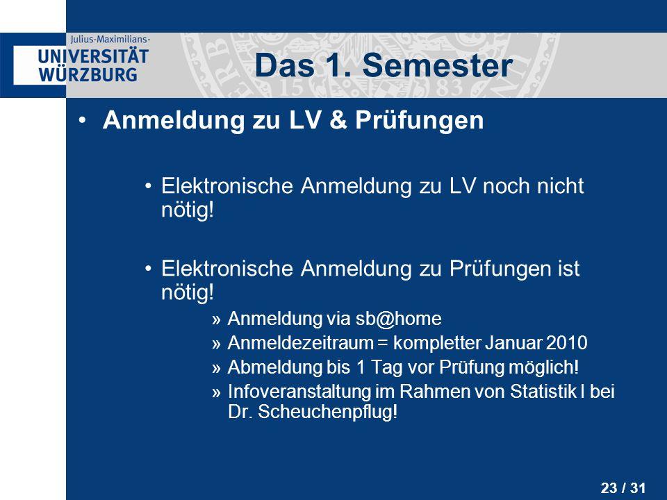 Das 1. Semester Anmeldung zu LV & Prüfungen