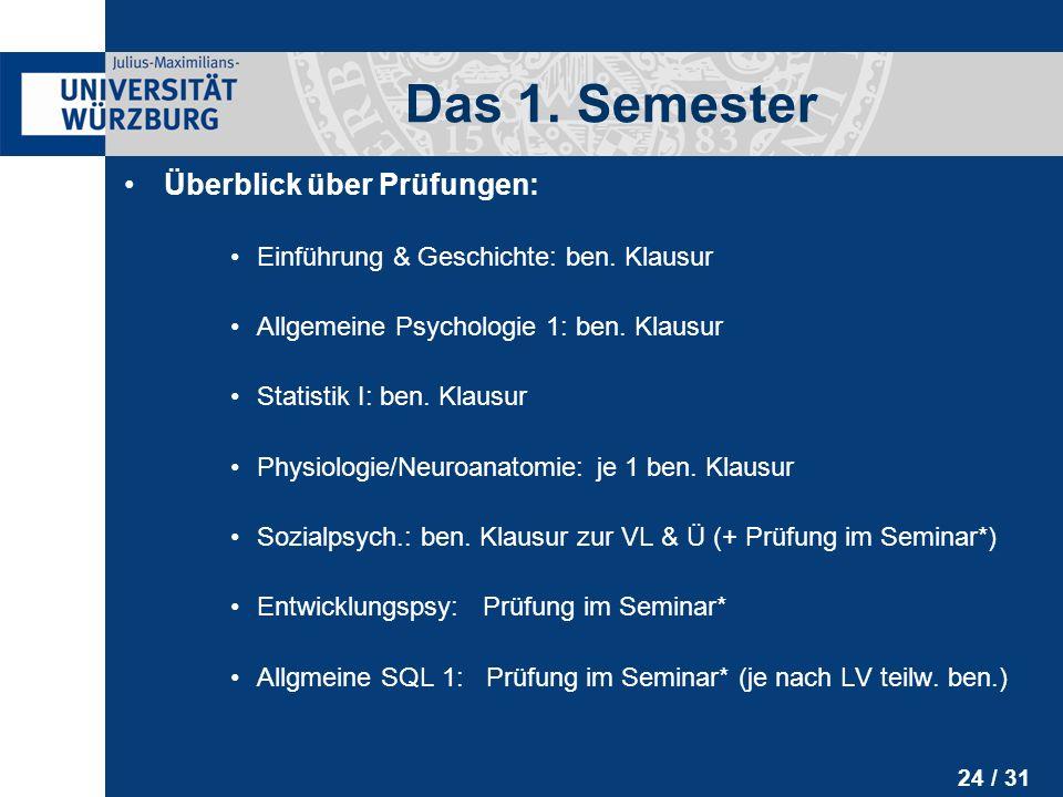 Das 1. Semester Überblick über Prüfungen: