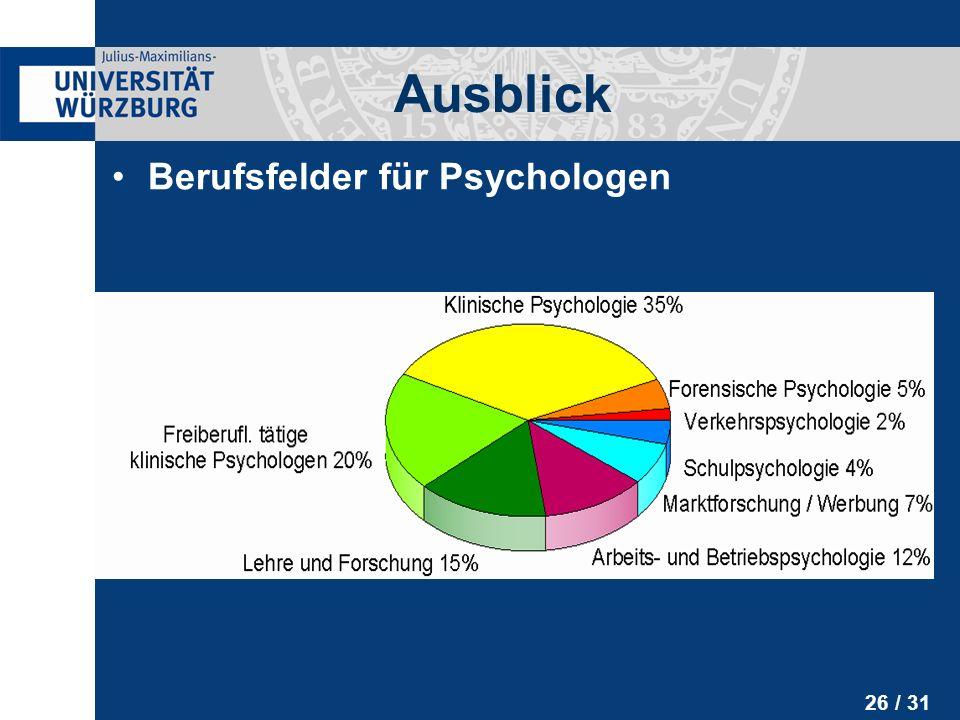Ausblick Berufsfelder für Psychologen