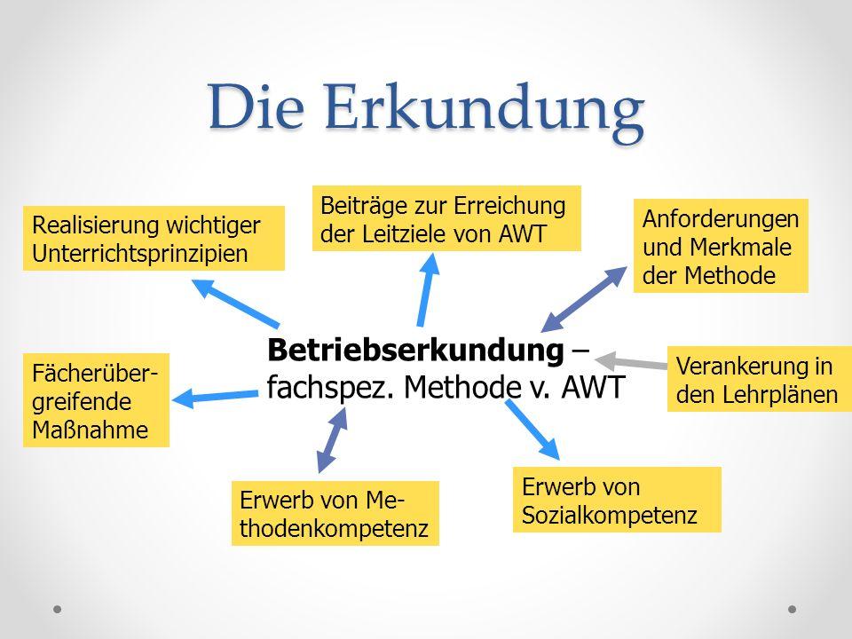 Die Erkundung Betriebserkundung – fachspez. Methode v. AWT