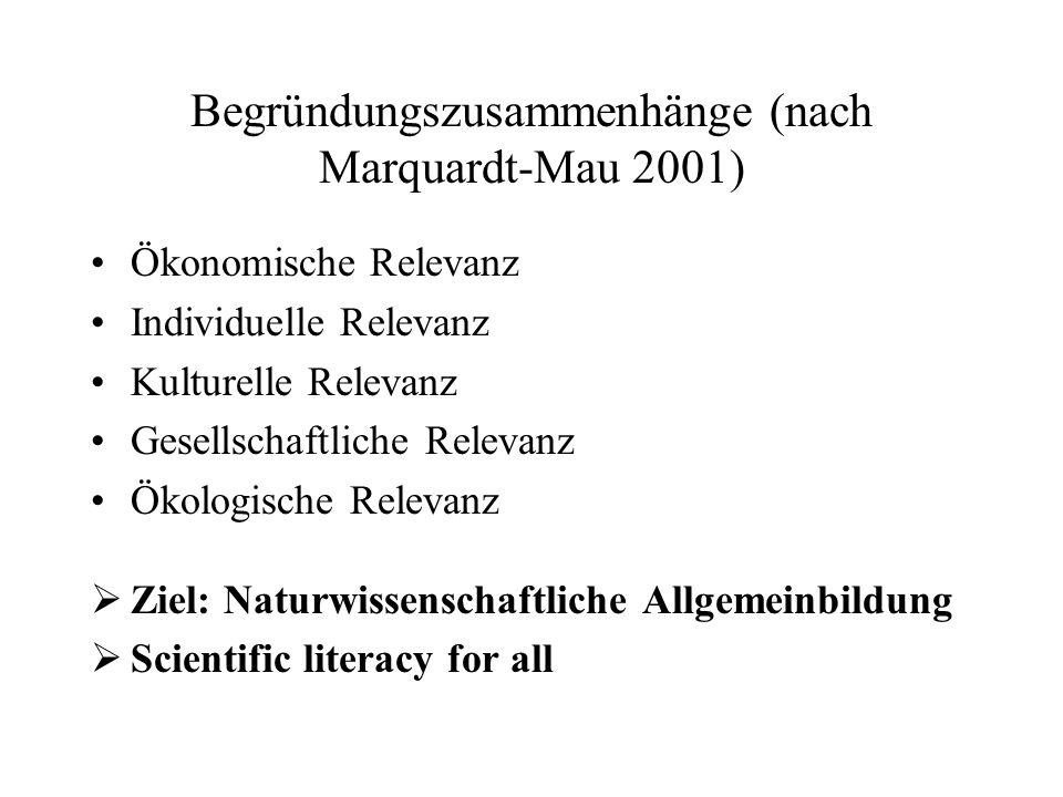 Begründungszusammenhänge (nach Marquardt-Mau 2001)