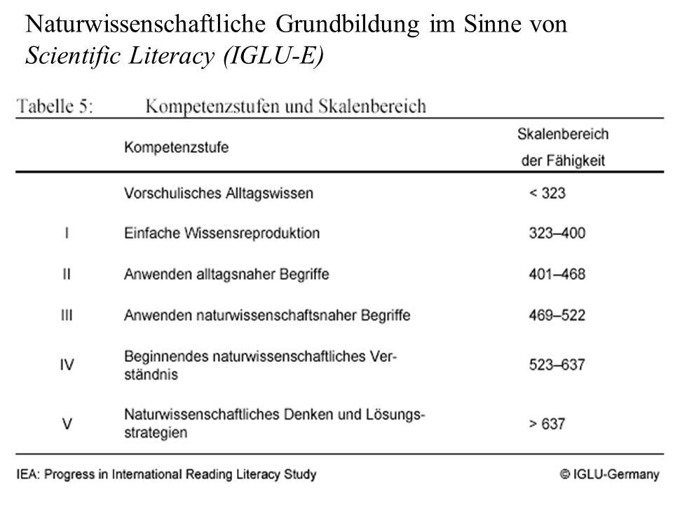 Naturwissenschaftliche Grundbildung im Sinne von Scientific Literacy (IGLU-E)
