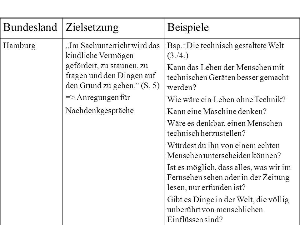 Bundesland Zielsetzung Beispiele Hamburg