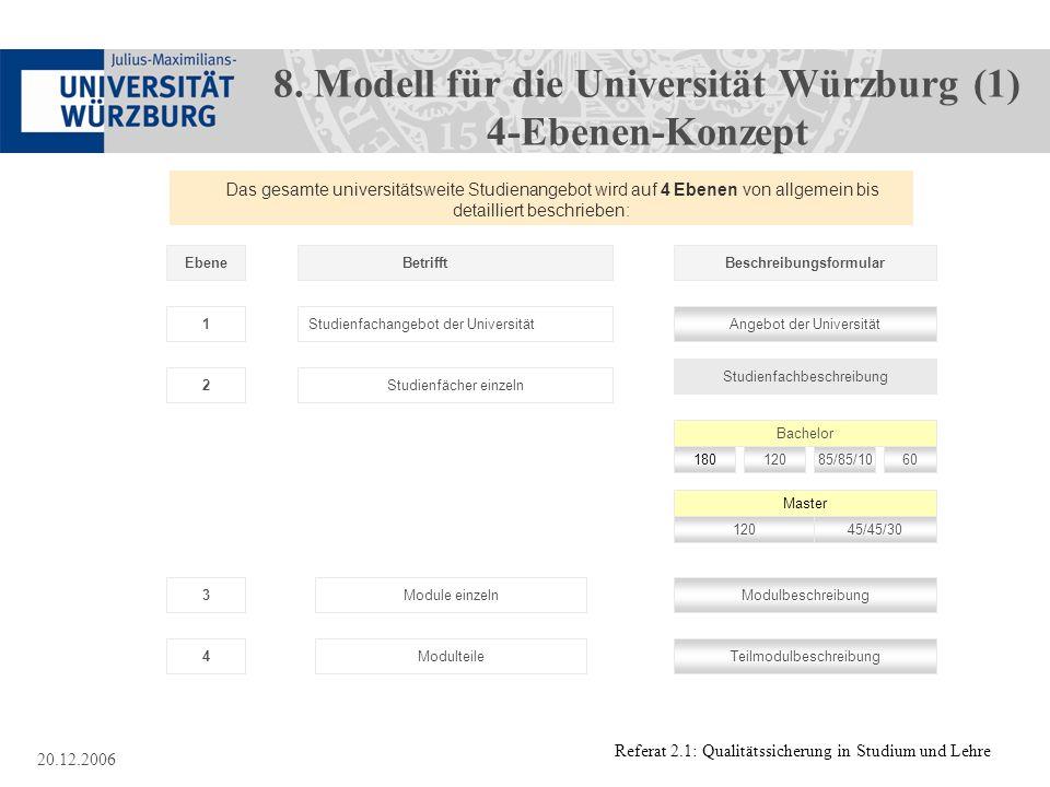 8. Modell für die Universität Würzburg (1) 4-Ebenen-Konzept