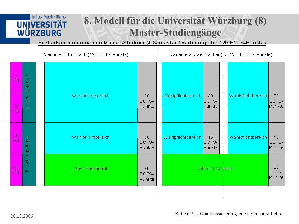 8. Modell für die Universität Würzburg (8) Master-Studiengänge
