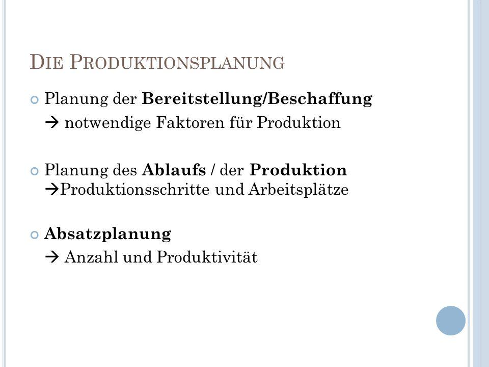 Die Produktionsplanung