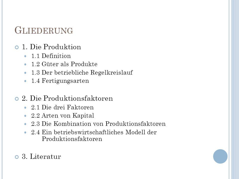 Gliederung 1. Die Produktion 2. Die Produktionsfaktoren 3. Literatur