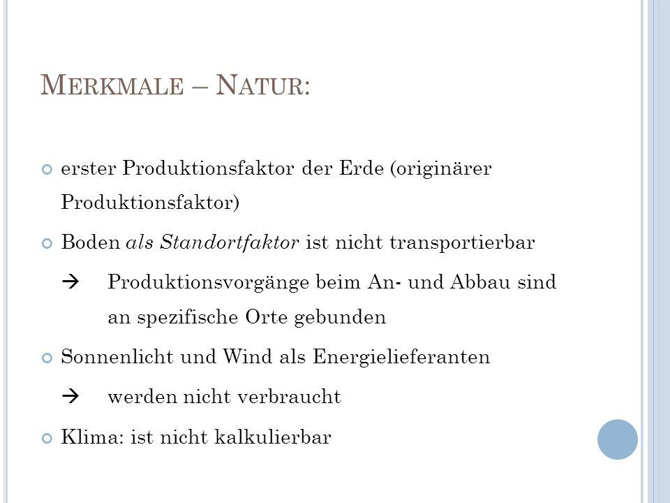 Merkmale – Natur: erster Produktionsfaktor der Erde (originärer Produktionsfaktor) Boden als Standortfaktor ist nicht transportierbar.