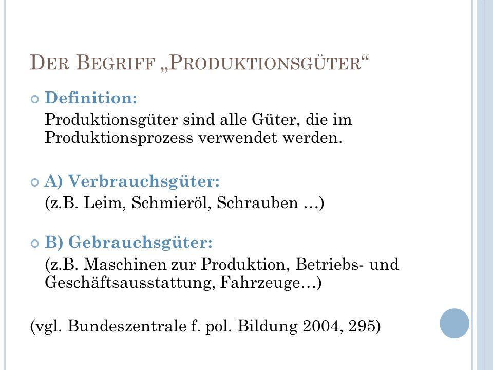 """Der Begriff """"Produktionsgüter"""