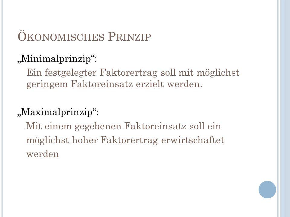 """Ökonomisches Prinzip """"Minimalprinzip :"""