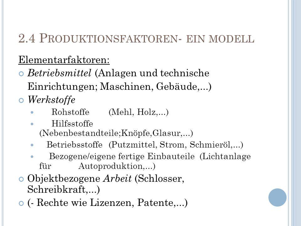 2.4 Produktionsfaktoren- ein modell