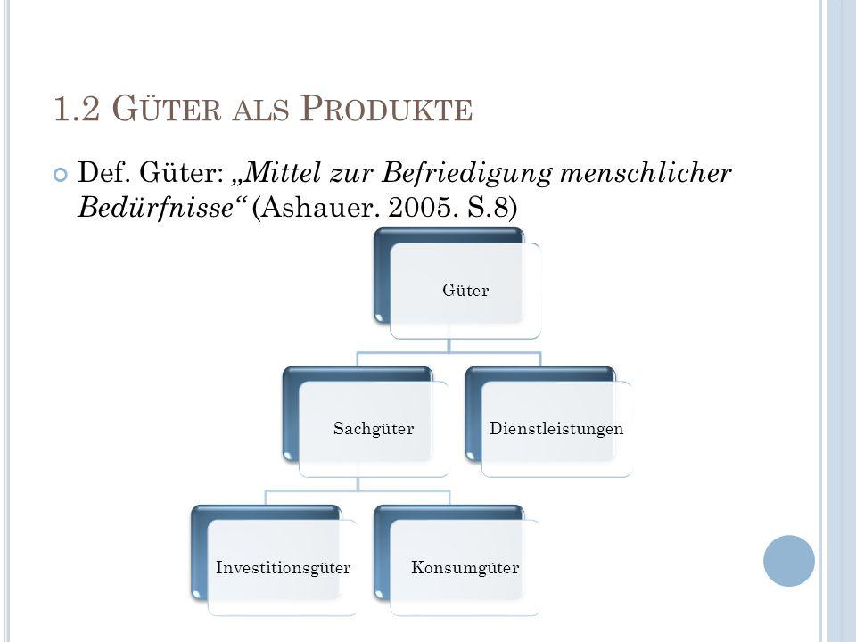 """1.2 Güter als Produkte Def. Güter: """"Mittel zur Befriedigung menschlicher Bedürfnisse (Ashauer. 2005. S.8)"""