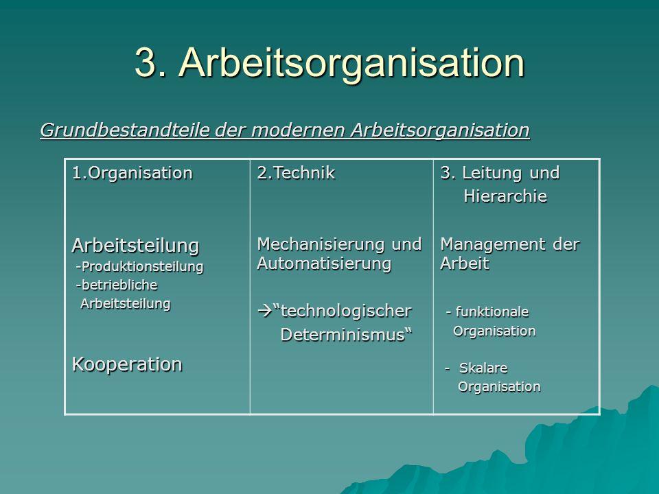 3. Arbeitsorganisation Arbeitsteilung
