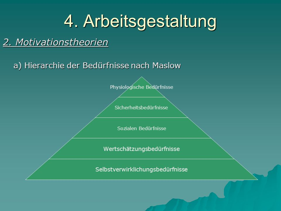 4. Arbeitsgestaltung 2. Motivationstheorien