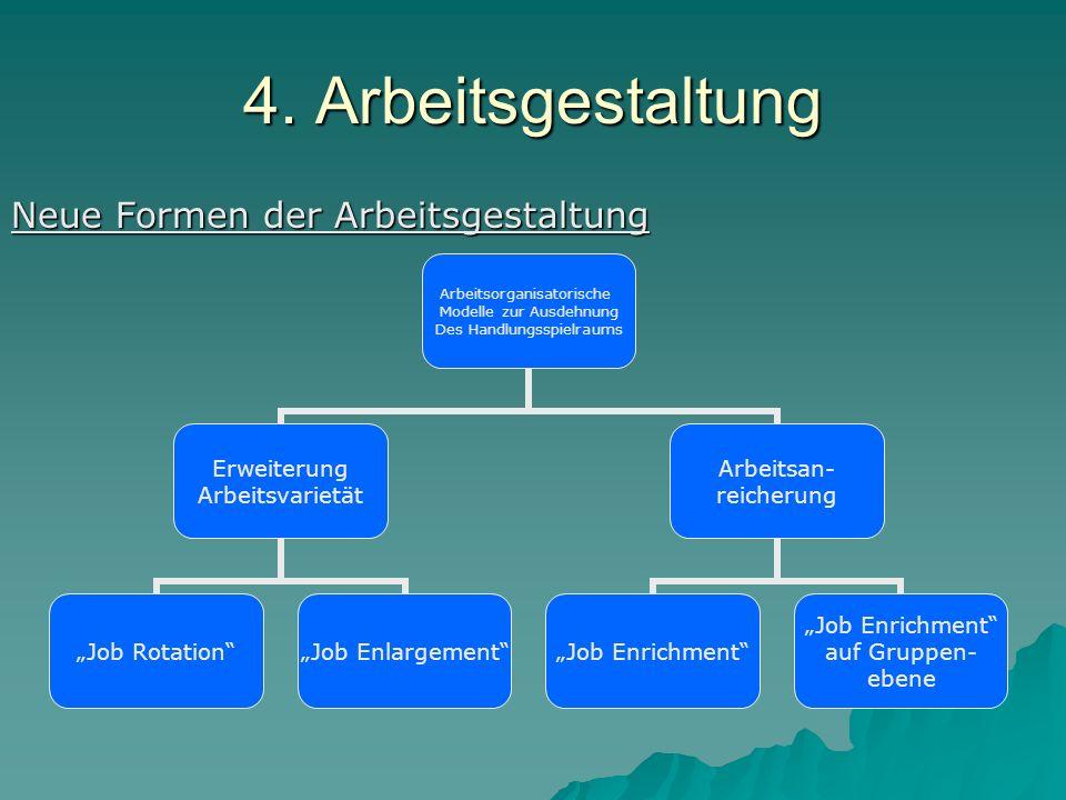 4. Arbeitsgestaltung Neue Formen der Arbeitsgestaltung