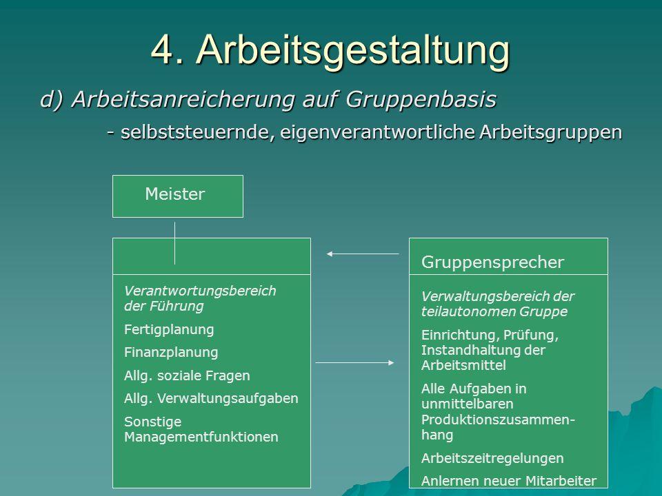 4. Arbeitsgestaltung d) Arbeitsanreicherung auf Gruppenbasis