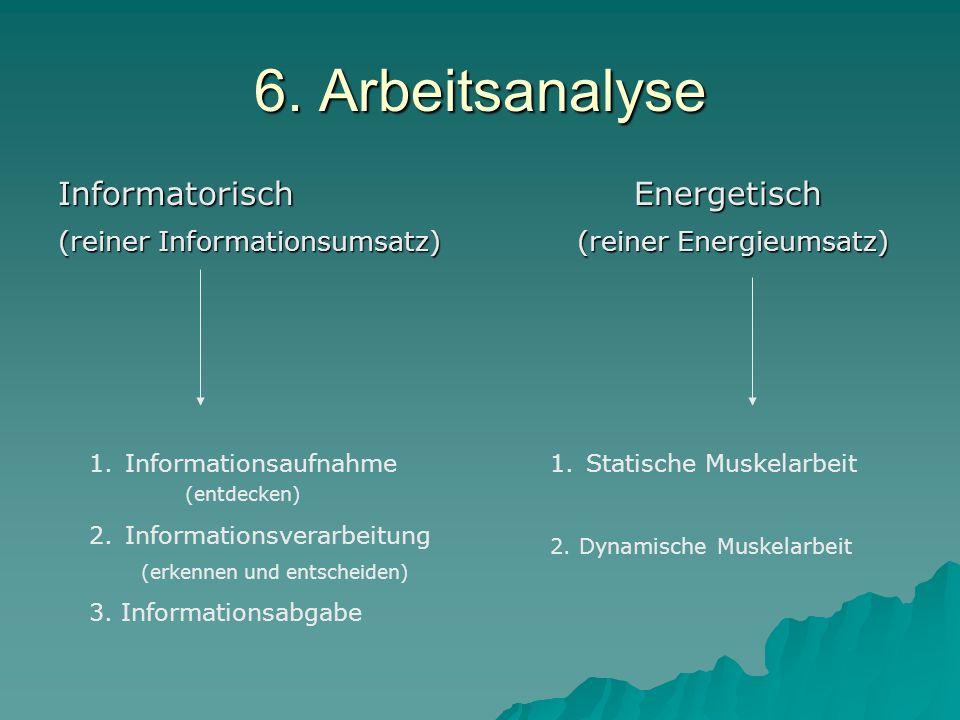 6. Arbeitsanalyse Informatorisch Energetisch