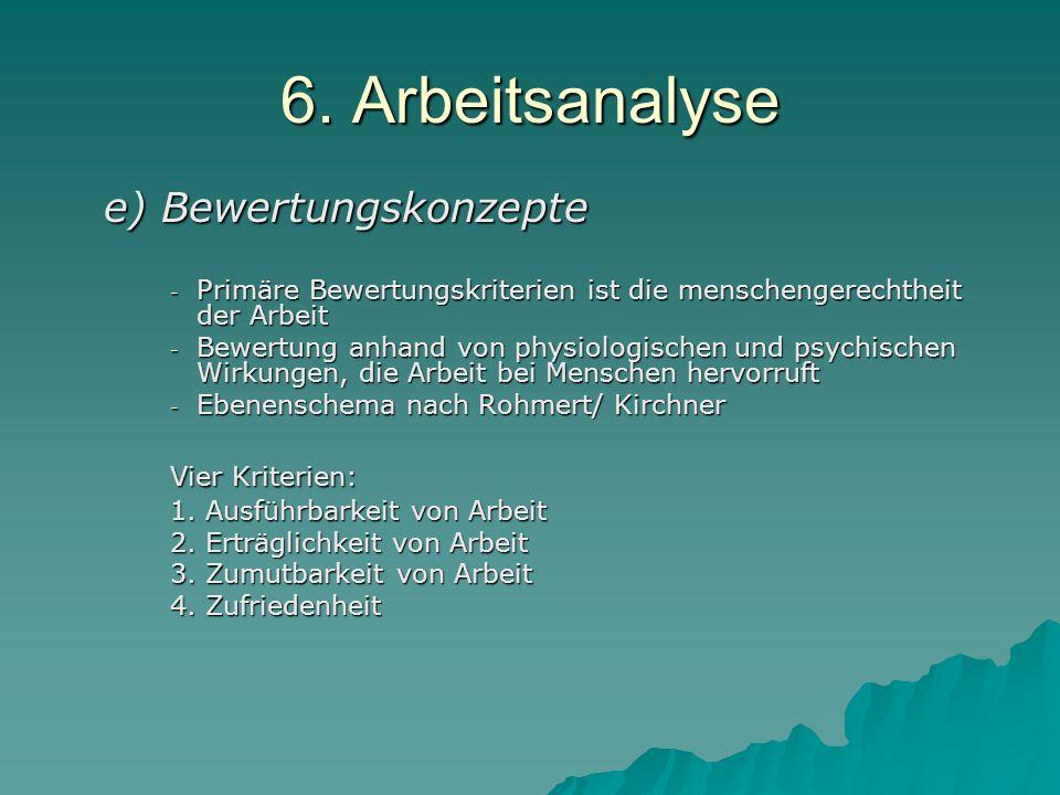 6. Arbeitsanalyse e) Bewertungskonzepte Vier Kriterien: