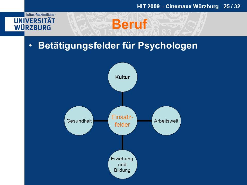 Beruf Betätigungsfelder für Psychologen