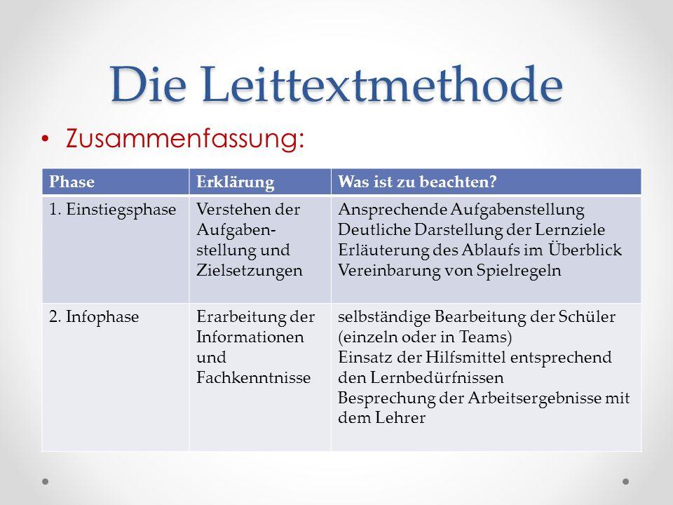Die Leittextmethode Zusammenfassung: Phase Erklärung