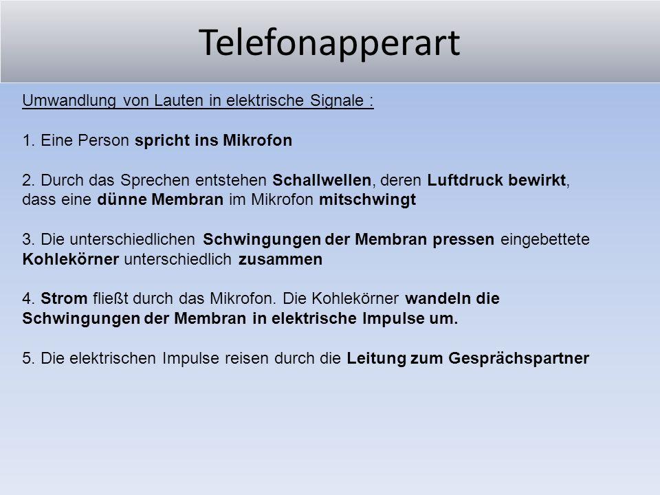 Telefonapperart