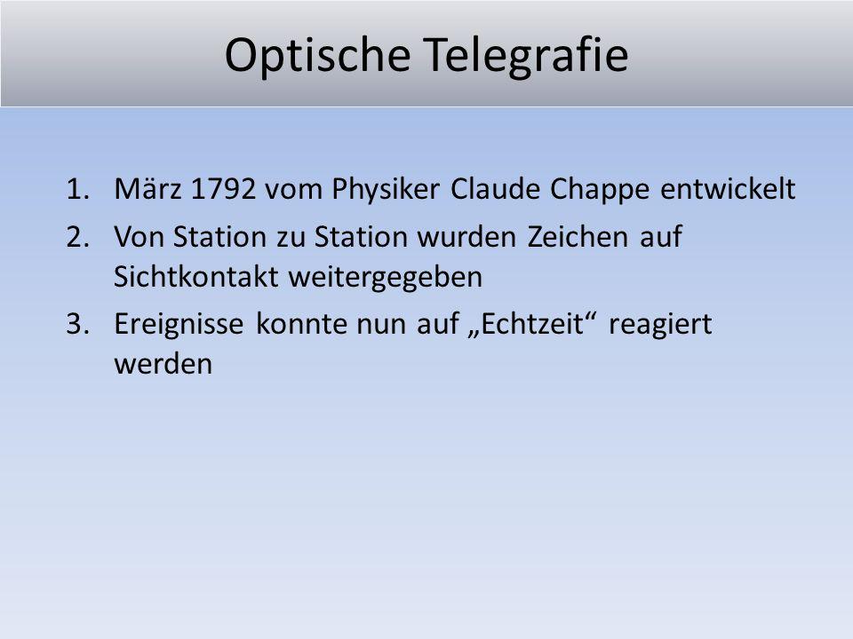 Optische Telegrafie März 1792 vom Physiker Claude Chappe entwickelt