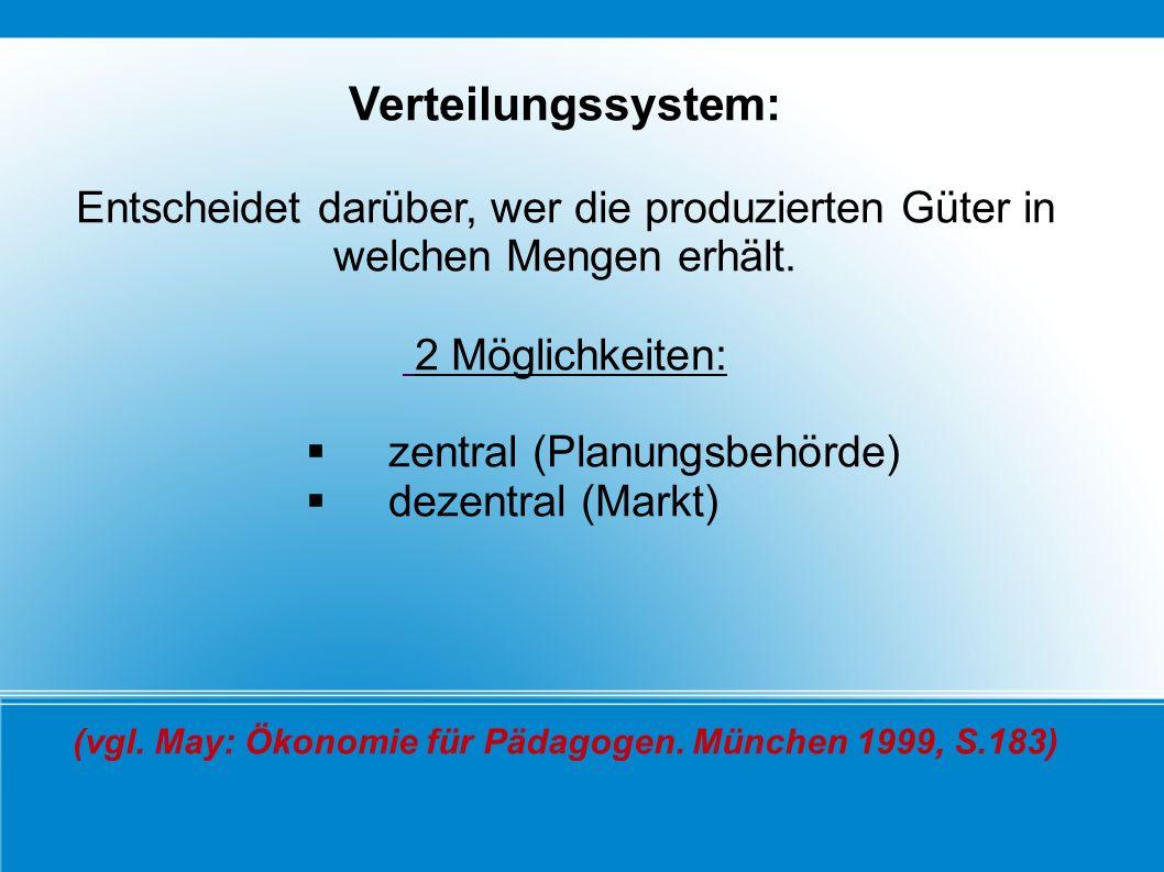 (vgl. May: Ökonomie für Pädagogen. München 1999, S.183)
