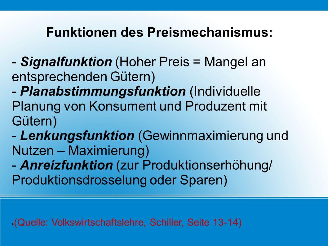 Funktionen des Preismechanismus: