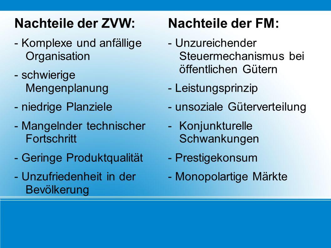 Nachteile der ZVW: Nachteile der FM: