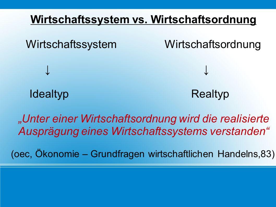 Wirtschaftssystem vs. Wirtschaftsordnung