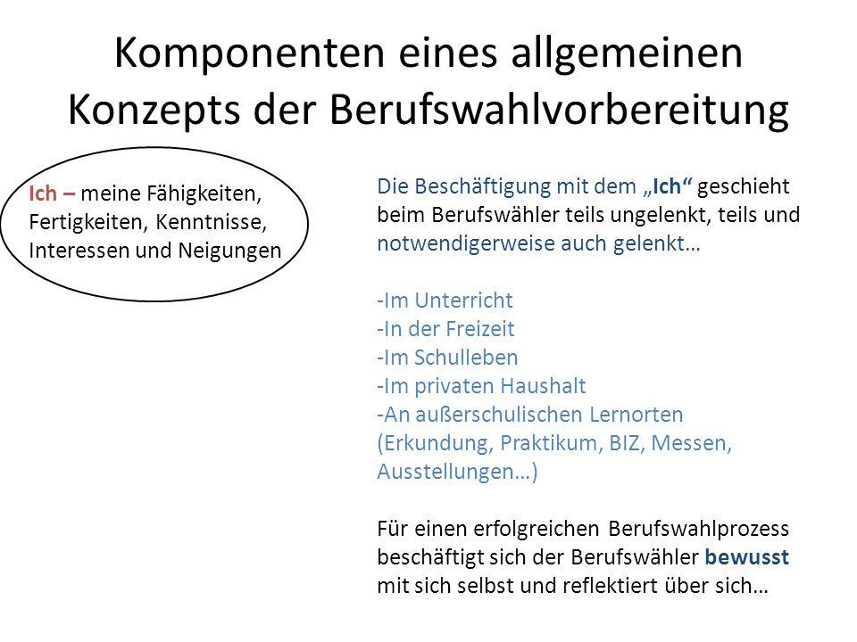 Ausgezeichnet Allgemeine Anwendung Für Beschäftigung Fotos ...