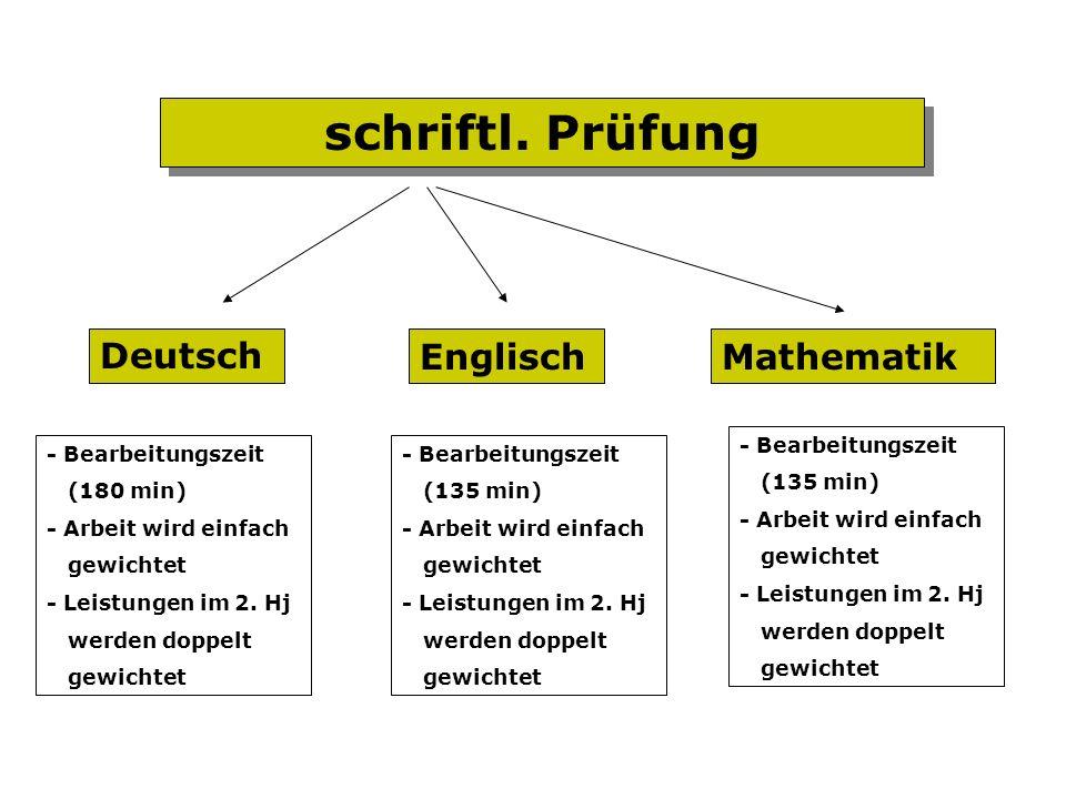 schriftl. Prüfung Deutsch Englisch Mathematik - Bearbeitungszeit