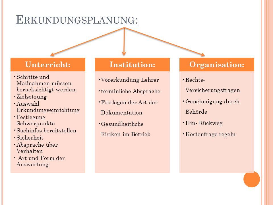 Erkundungsplanung: Unterricht: Institution: Organisation: