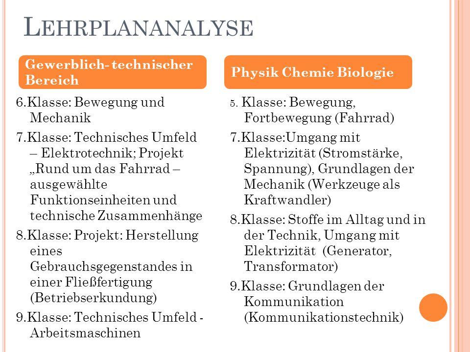 Lehrplananalyse Gewerblich- technischer Bereich Physik Chemie Biologie