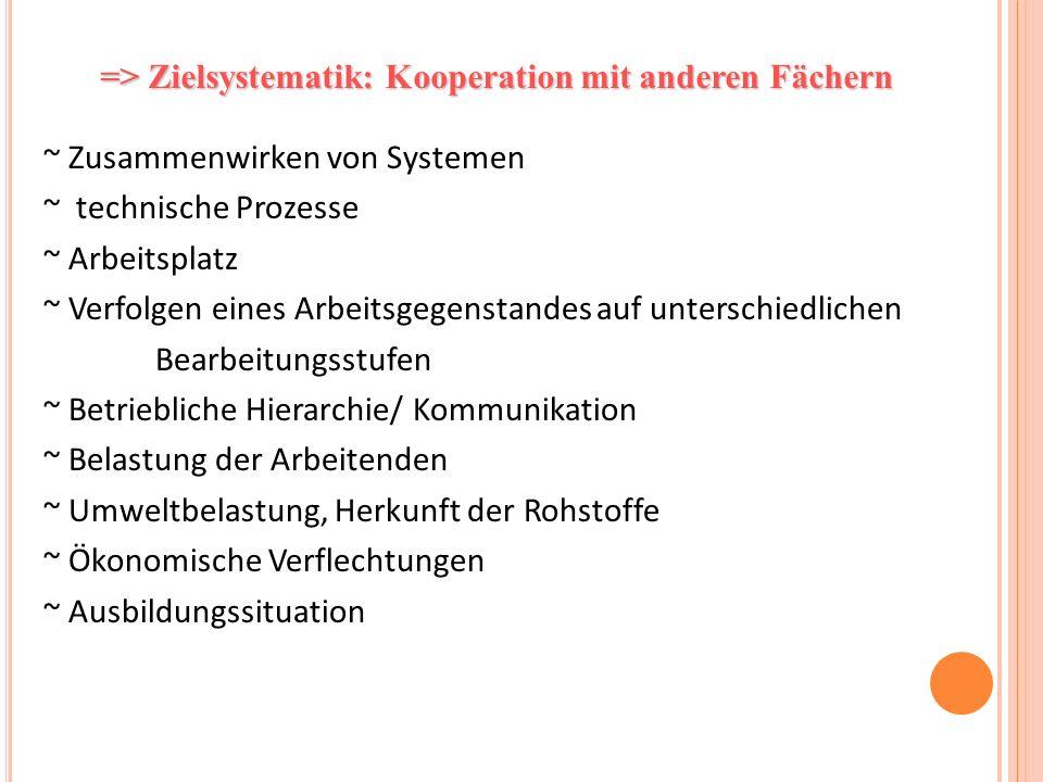 => Zielsystematik: Kooperation mit anderen Fächern