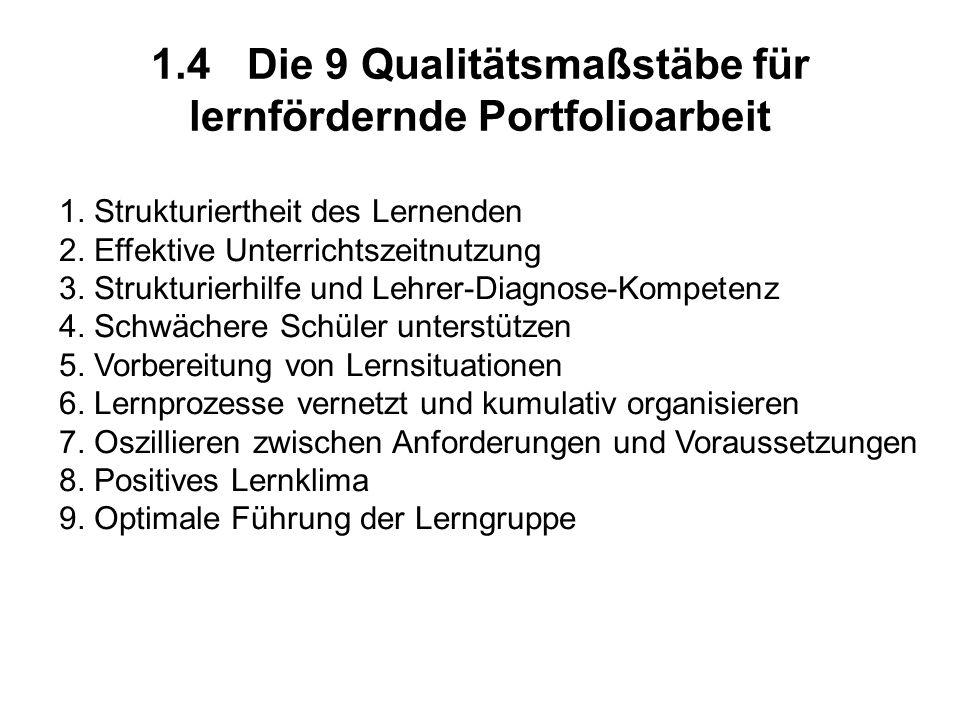 1.4 Die 9 Qualitätsmaßstäbe für lernfördernde Portfolioarbeit