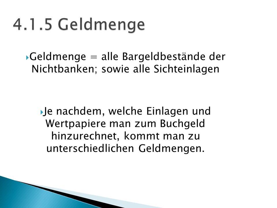 4.1.5 Geldmenge Geldmenge = alle Bargeldbestände der Nichtbanken; sowie alle Sichteinlagen.