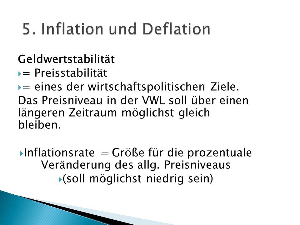 5. Inflation und Deflation