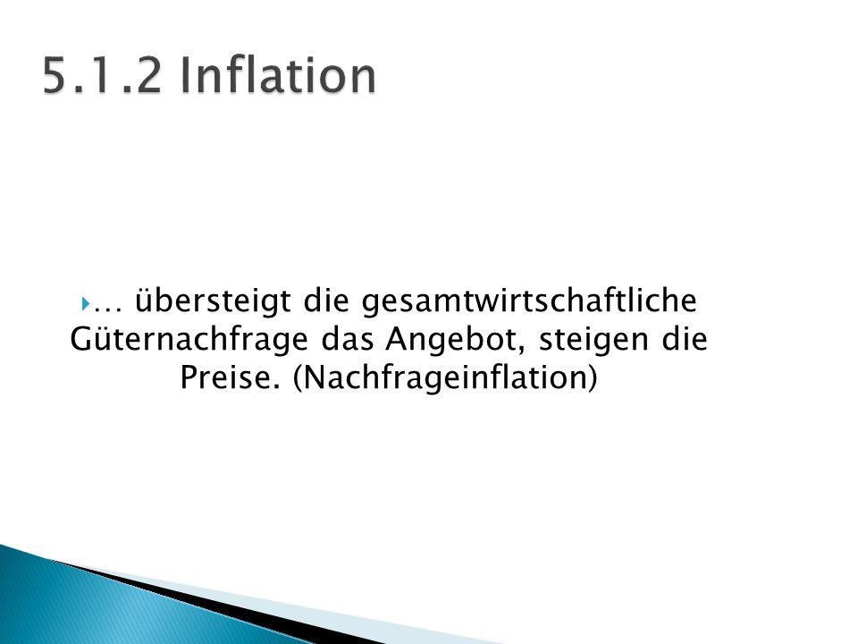 5.1.2 Inflation … übersteigt die gesamtwirtschaftliche Güternachfrage das Angebot, steigen die Preise.